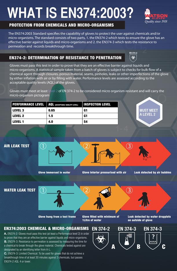 en374-infographic-1