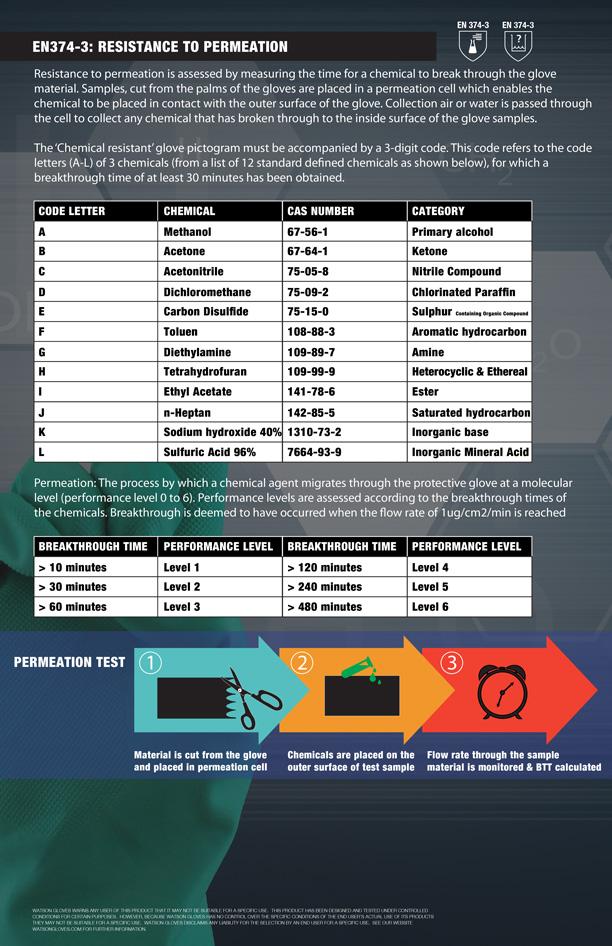 en374-infographic-2