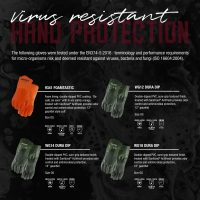 Virus Resistant Gloves Hand Protection Flyer